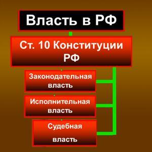 Органы власти Александровского