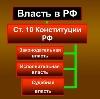 Органы власти в Александровском